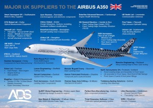 Major Suppliers to A350 Visual - Image